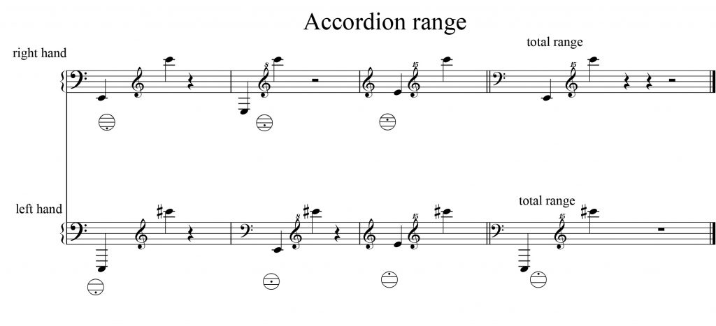 Accordion_range